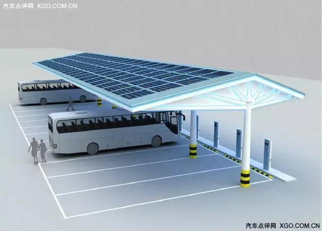 明了一个成熟的产业链布局会为新能源汽车产量的爆发提供现实基础