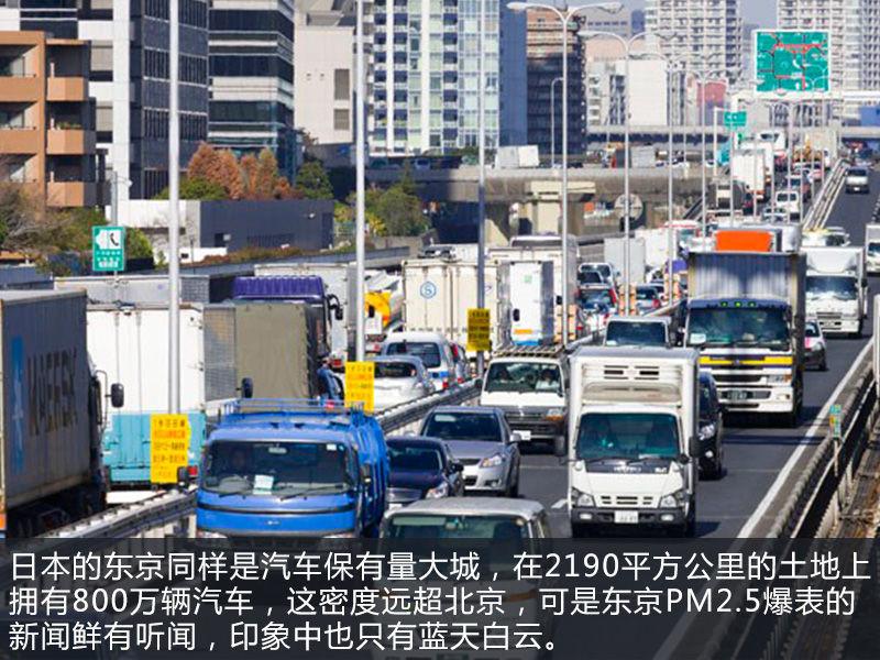 东京的汽车保有量以及汽车的密度都要比北京更大,但东京pm2.